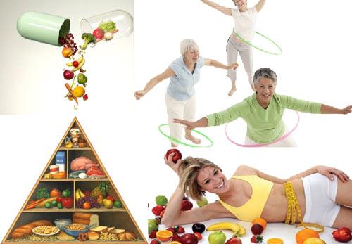 10 xu hướng tiêu dùng thực phẩm chức năng tại Mỹ - Ảnh 1